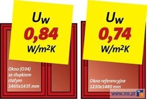 okna szczecin msline+
