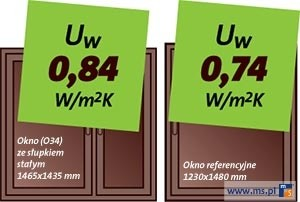 okna szczecin MS MSline